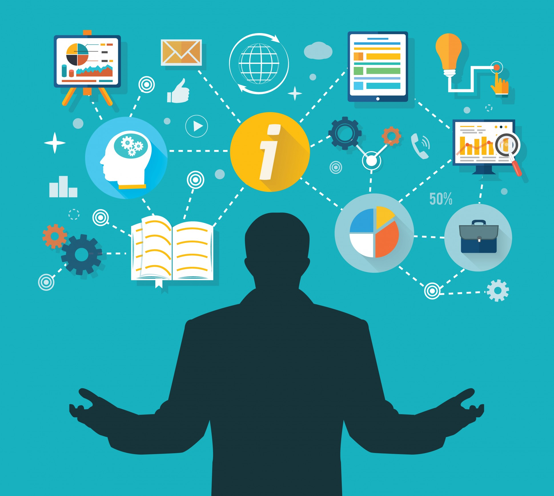 InfoSphere Streams——实时大数据分析平台