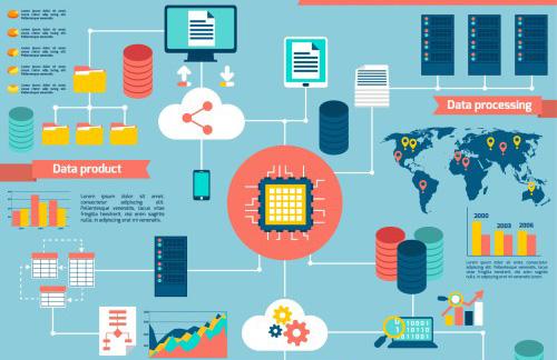 运营人必备的7大技能:数据分析能力是未来运营的分水岭