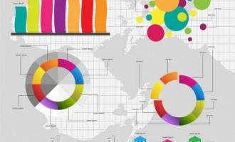 如何系统学习数据分析?