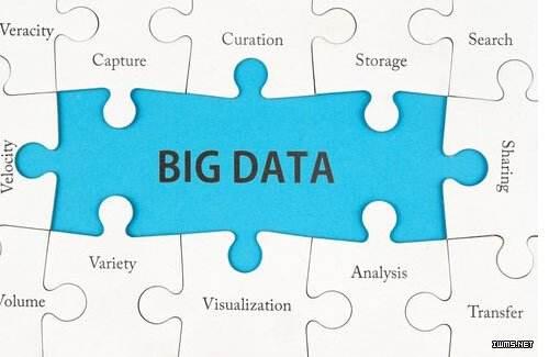 大数据分析软件