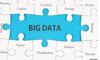 速度收藏 | 100+篇大数据、数据分析、数据挖掘电子书免费下载!
