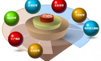 MES:智能制造的基础