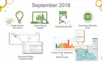 【重大更新】Qlik Sense September 2018 2.36版本重磅发布(视频介绍)