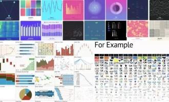 简述近代数据可视化三大浪潮,Tableau分析预测未来!