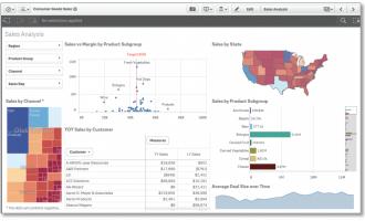Qlik商业智能平台——让数据分析更简单