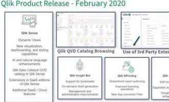 2020,Qlik有哪些新面貌?新老用户看过来!