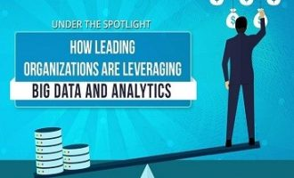 大数据干货|领先的组织如何利用大数据和分析