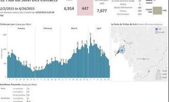 接触追溯:从针对埃博拉和疟疾的数据驱动型抗疫工作中获得见解
