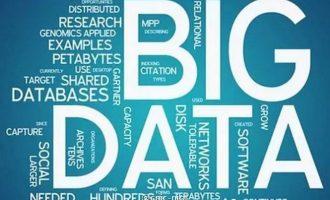 大数据时代:一张图看懂史上最完整的数据可视化分析流程