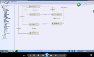 SOLIDWORKS PDM工作流程通知设置   操作视频