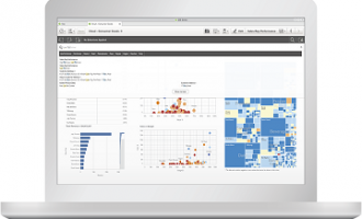 Qlik助力某集团减少分析数据时间,每周节省两个小时分析时间