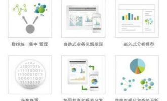 BI分析工具Qlik有趣的扩展性(二):基于Web的应用程序QMC