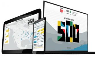 Qlik + FORTUNE 如何建立《财富》和全球500强微型网站?