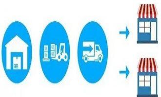 企业供应链如何进行需求预测?