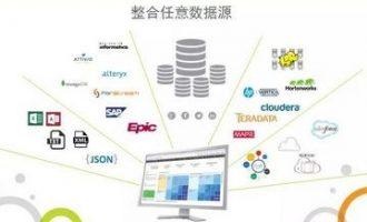 商业智能BI工具Qlik功能详解(一):如何进行数据关联并创建应用程序
