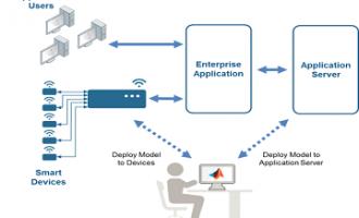 如何将大数据工具集成到工作流程?