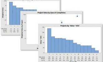 Minitab小技巧:用Workspace可视化跟踪已计划项目的进度