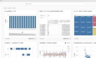 基于工业大数据的商业智能BI应用(二):图像识别的Qlik可视化