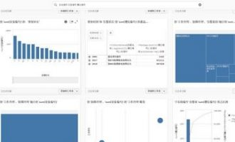 基于工业大数据的商业智能BI应用(一):设备运维的Qlik可视化