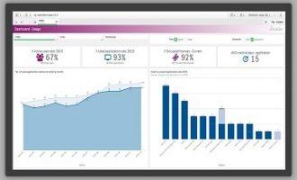 利用 Qlik 最大化BI价值并提高数据素养