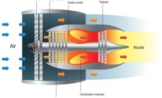 使用Cloudera机器学习为喷气发动机建立预测性维护模型