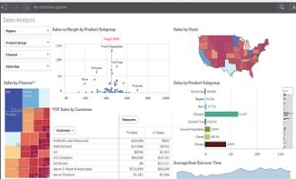 数据分析师是时候抛弃Excel了!BI工具它不香吗?