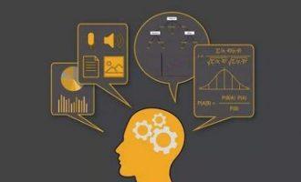 机器学习|客户购买可能性预测分析