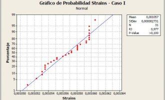哥斯达黎加理工学院通过Minitab帮助确保桥梁安全